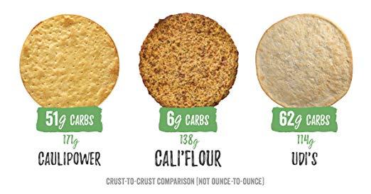 Cauliflower Italian Flatbread Pizza Crusts pic