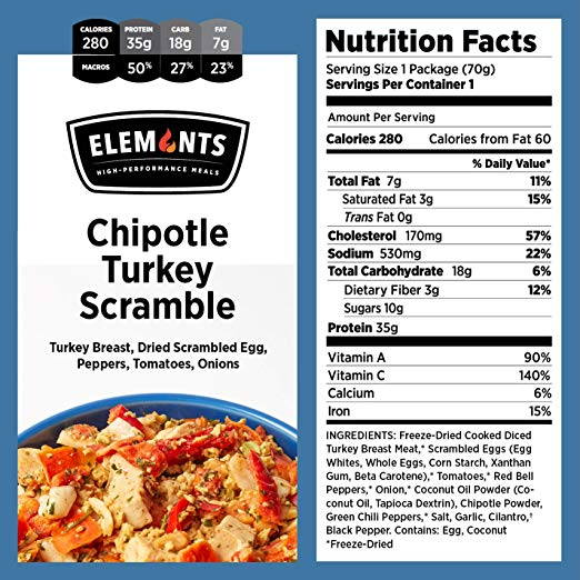Chipotle Turkey Scramble nutrients