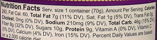 Gluten Free Oatmeal Cup nutri