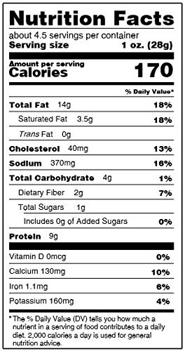 Low Carb Cheddar Crackers nutrition facts