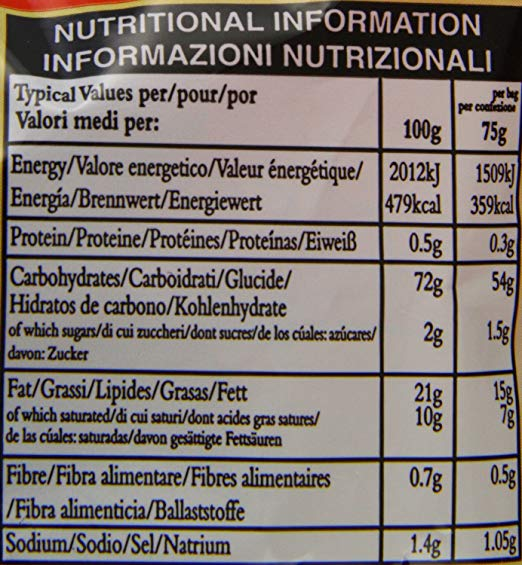 Pretzel Sticks nutrition facts