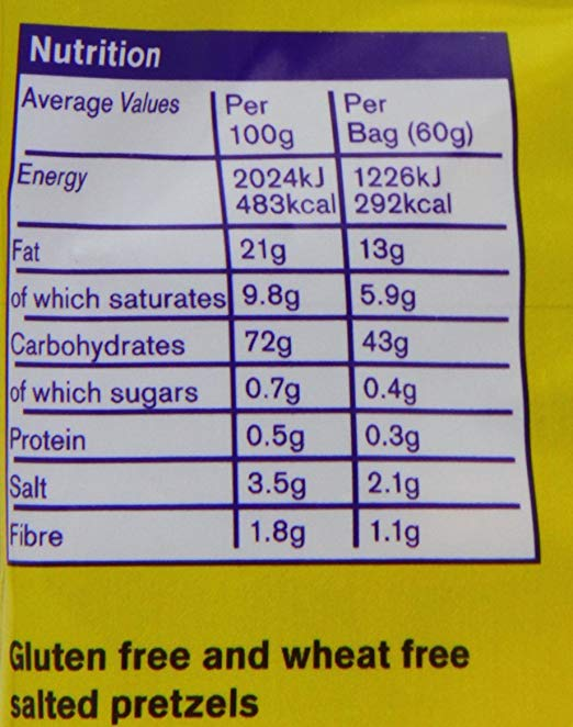 Pretzels nutrition facts