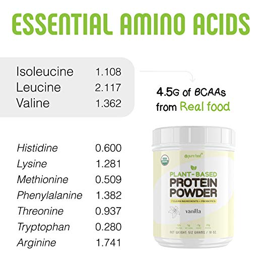 Protein Powder amino acids