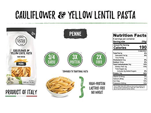 Protein and Anti Inflammatory Penne nutrition facts