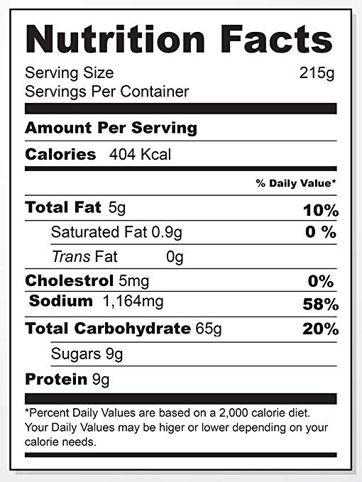 Stire nutrition facts