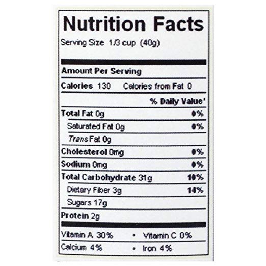 Tart Cherries nutrition facts