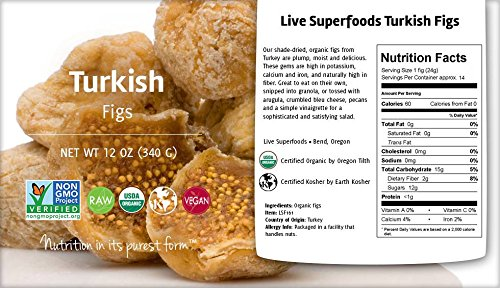 Turkish Figs Nutrition Facts