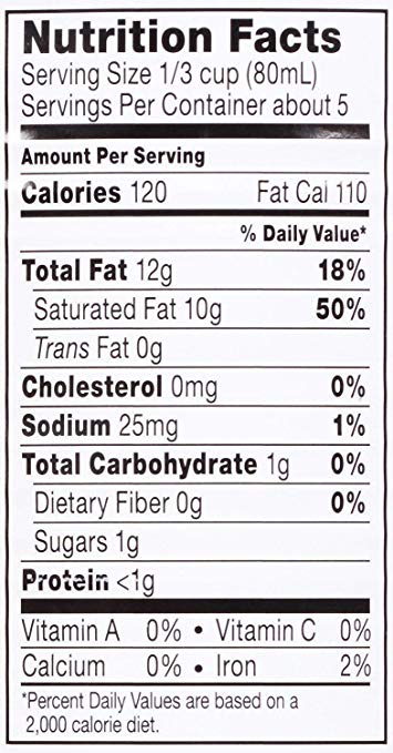 Unsweetened Coconut MIlk Nutrition facts