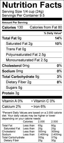 grain free granola nutrition